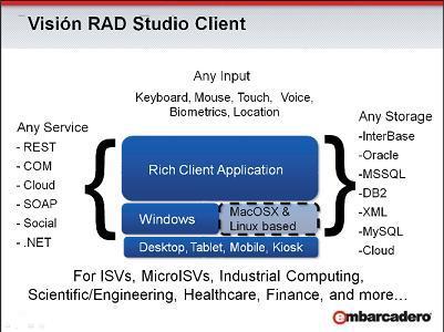 vision_rad_studio_cliente
