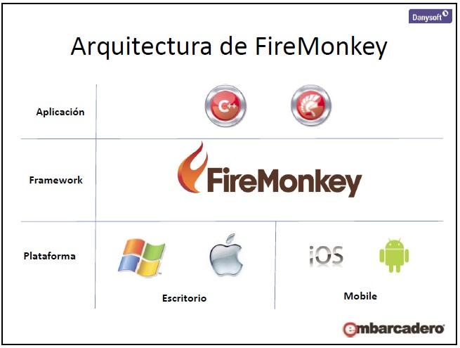 imagen_arquitectura