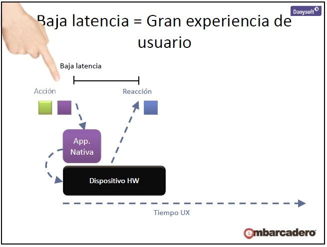imagen_baja_latencia